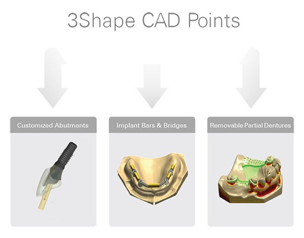 3Shape cad points
